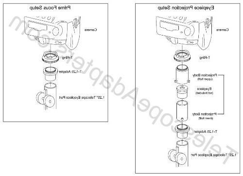 Deluxe Telescope Camera Kit / Variable Prime Focus