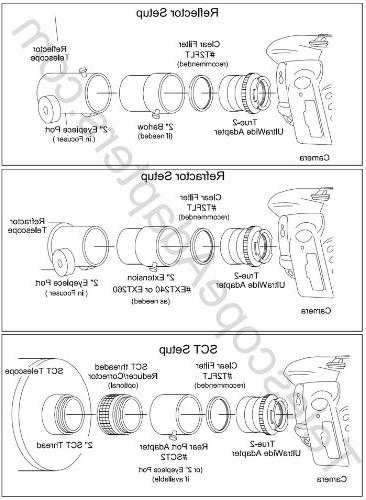 """2"""" all Nikon DSLR models"""